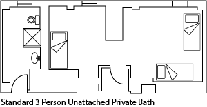 Standard 3-person, unattached private bath